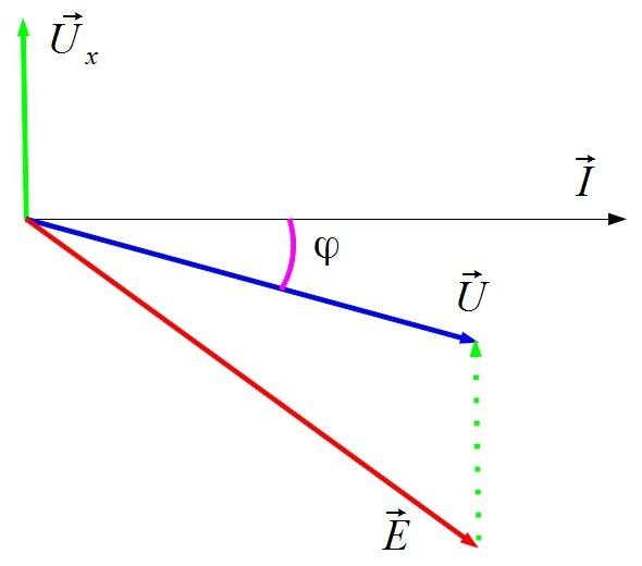 Comment trouver le facteur de puissance - Comment calculer les puissances ...